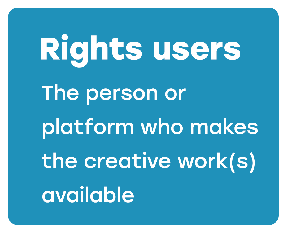 Rightsusers
